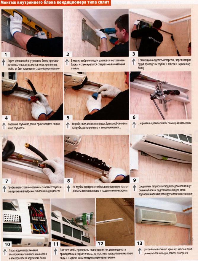 инструкция по монтажу кондиционера внутреннего блока - фото 10