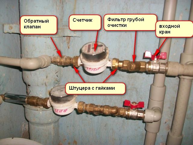 подключение прибора к водопроводу