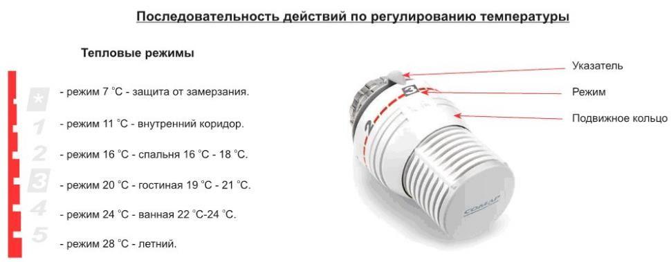 Настройка режима температуры