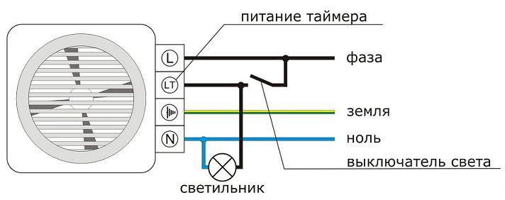 Как подключить вентилятор в