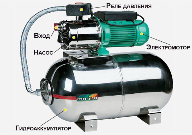 Схема станции с гидроаккумулятором