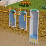 Септик из бетонных колец своими руками: расчеты объема и простая схема сборки