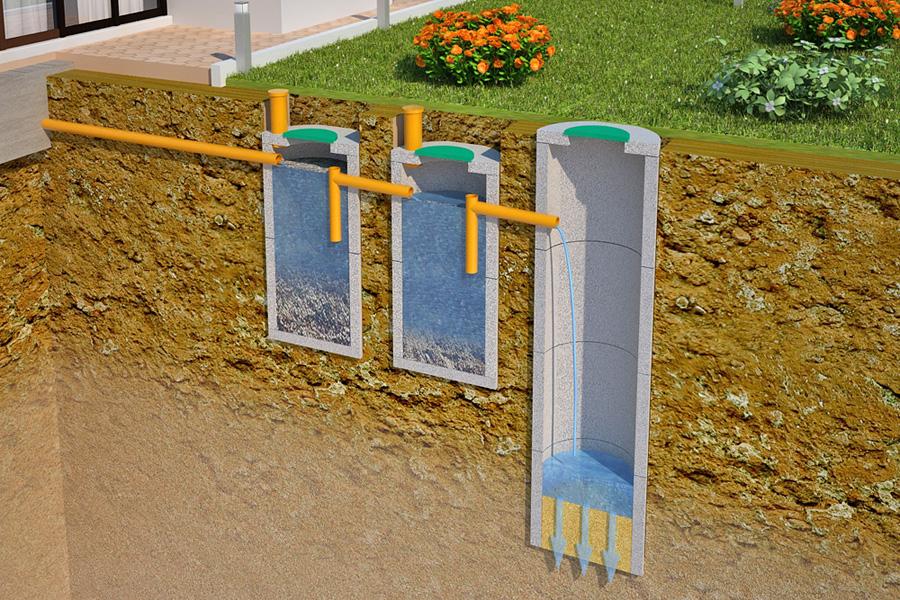 Септик из бетонных колец своими руками: схема и монтаж