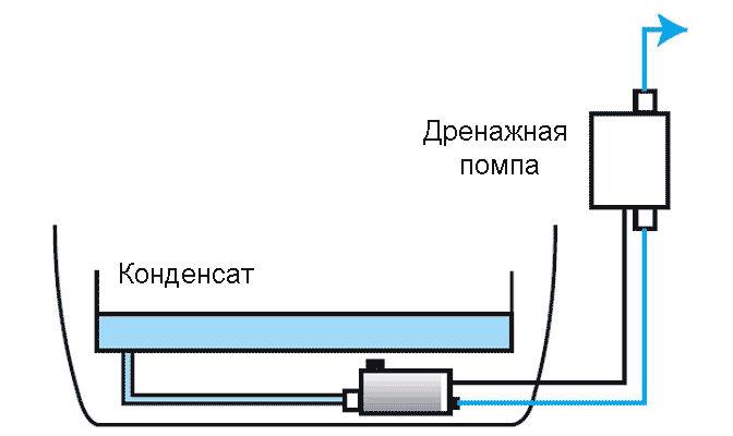 Схема установки помпы