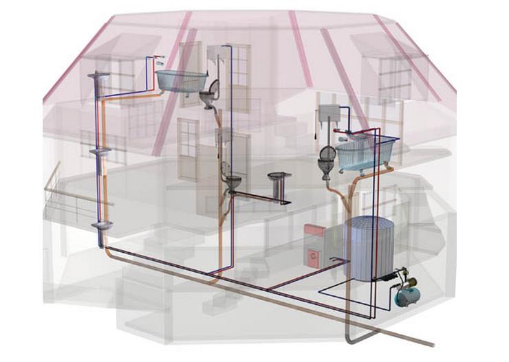 Разводка трубопроводной сети в частном доме