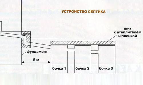 Схема устройства трехкамерной очисткой системы