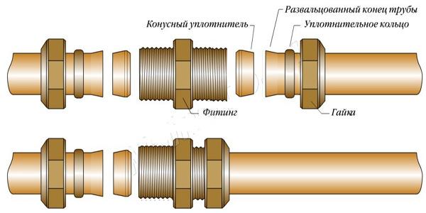 монтаж медных труб