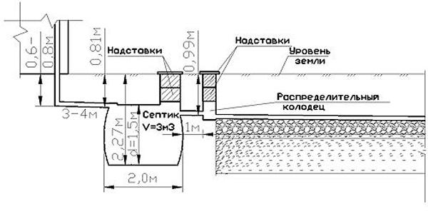 чертеж септика танк с инфильтратором