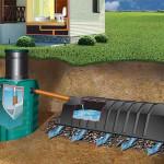 Инфильтраторы для септиков — бесперебойная работа канализации