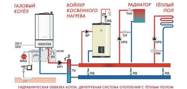 процесс распределения горячей воды