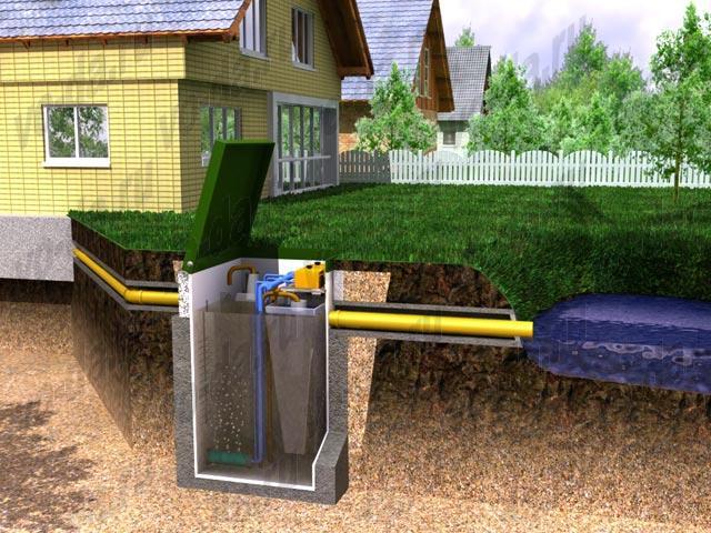 Что такое септик для канализации