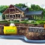 Септик «Термит»: преимущества, отзывы, обзор моделей