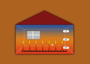 infrakrasnyj-teplyj-pol-pod-laminat2