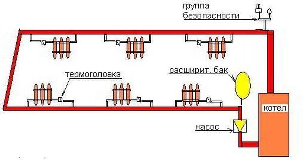 последовательная система отопления
