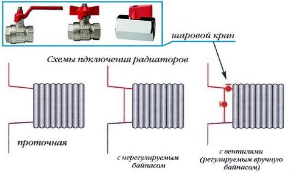 варианты монтажа радиаторов к системе отопления