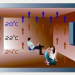 Как правильно и корректно сделать расчет тепла теплого пола
