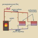 как выглядит система отопления