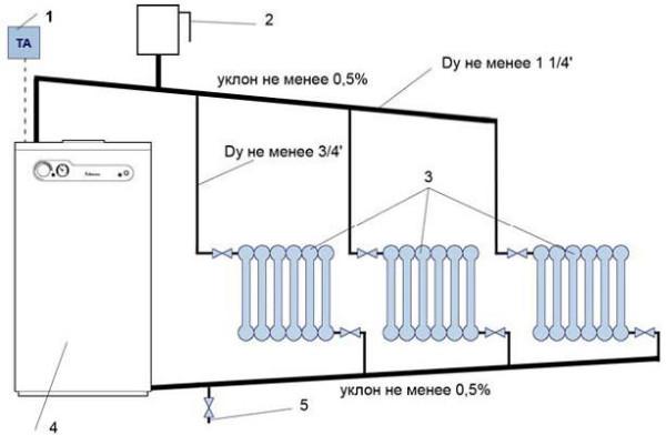 Однотрубная система отопления частного дома своими рукой системы отопления