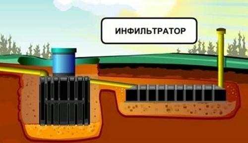 как рассчитать объем сброса воды