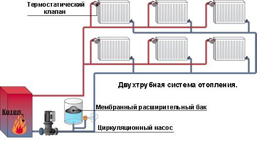 устройство двухконтурной системы