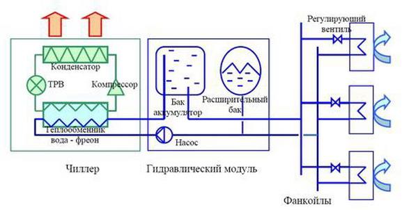 фанкойл схема электрическая