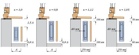 как установить батареи