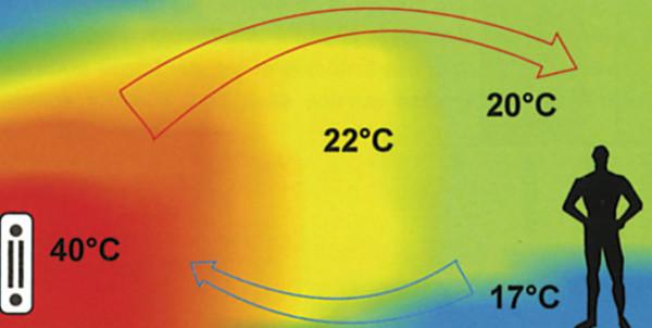 сколько тепла нужно в дом
