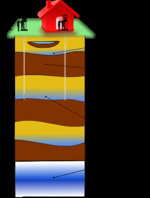пласты воды