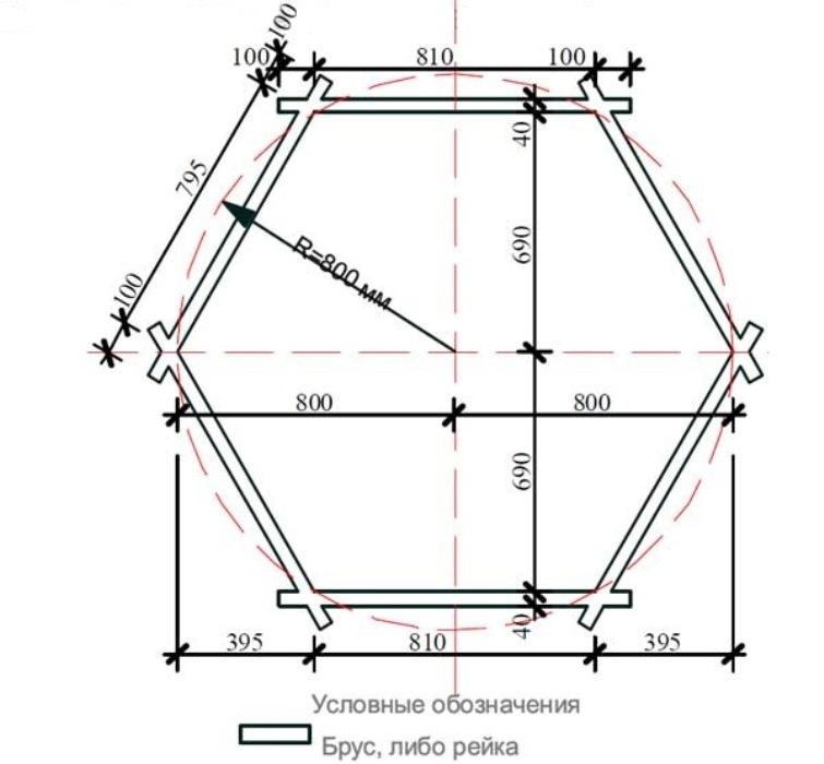 Чертеж шестигранного домика с размерами