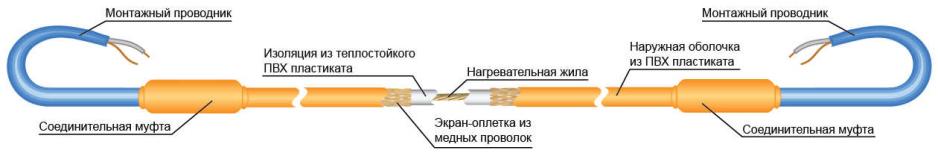 как сделать греющий кабель самому из телефонного кабеля