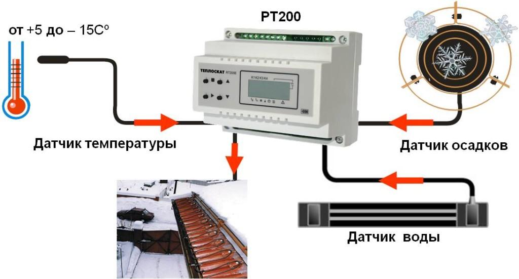 РТ-200