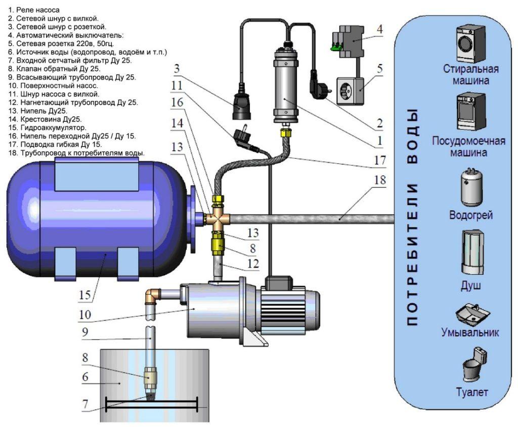 схема подключения дополнительного центробежного насоса