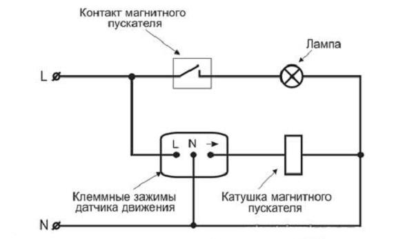 Магнитный пускатель схема цепи