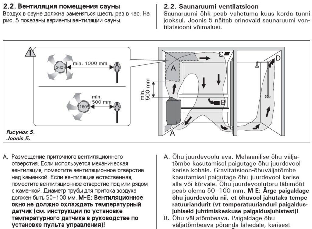 скан инструкции harvia